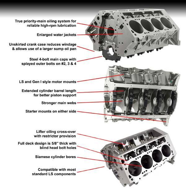 Whipple Superchargers Ls2: Chevy LS Next LSX 427ci DART Forged 4340 Stroker Short