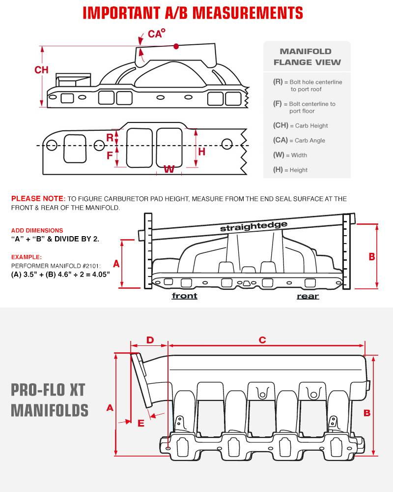 Edelbrock Victor Ii Efi Intake Manifold Chrysler Dodge Jeep Hemi Gen 3 8 Engine Diagram Fuel Rail Iii 7179 57l 61l 62l 64l
