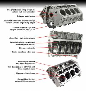 TREperformance - DART LS Next 427ci 9.240 Deck LSX Stroker Short Block - Image 2