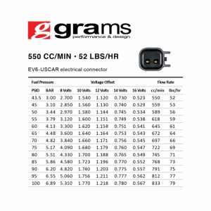 Fuel System - Grams Performance Injectors - Chevy GM Truck LS2 550cc Grams Performance Fuel Injectors